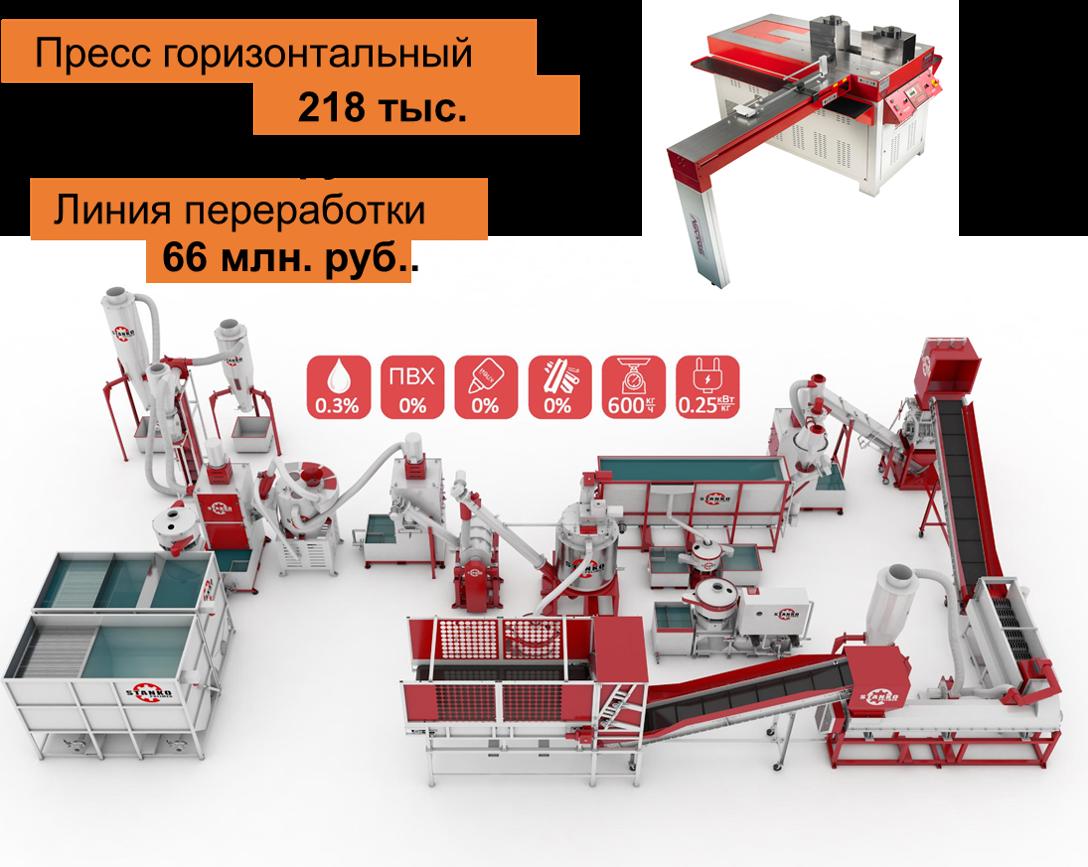 Бизнес план сортировка мусора азс бизнес план