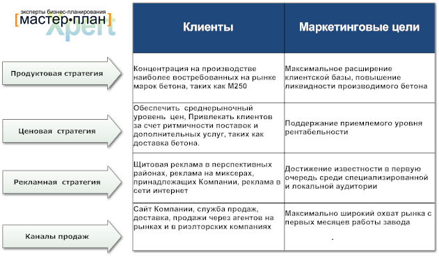 Бизнес план образец птицефабрики бизнес план производства кефира