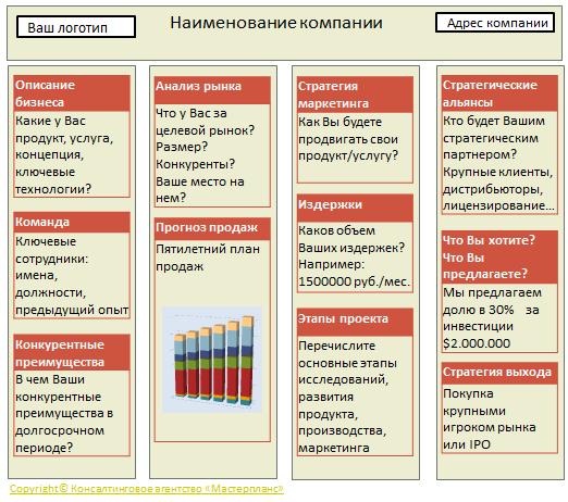 Элеватор питч пример на русском языке задача в первый день на элеватор отправили зерно на 7 грузовых машинах