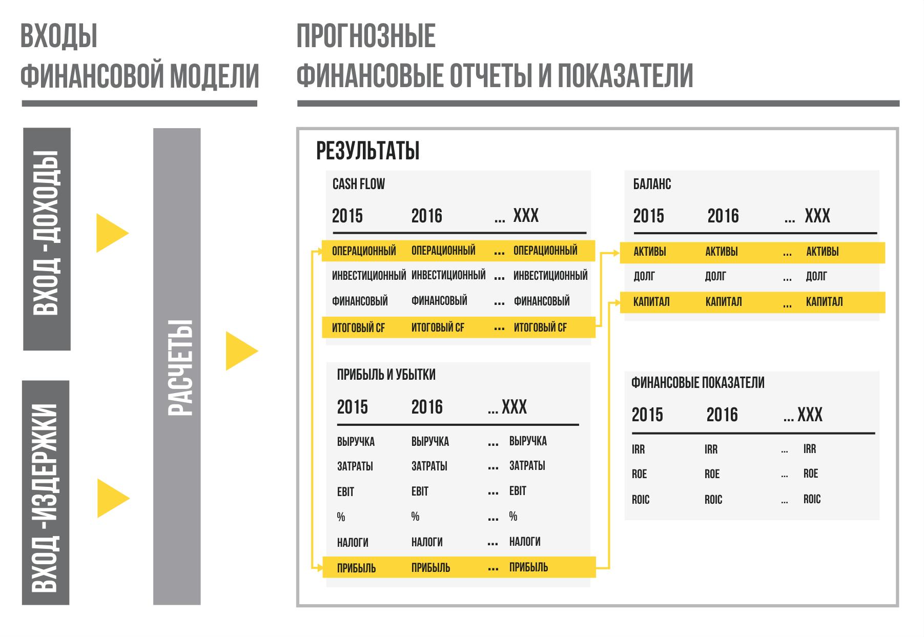 pdf Morfologija,