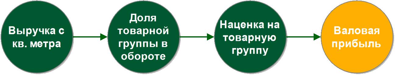 Должностная Инструкция Грузчика Магазина Продовольственных Товаров - фото 7